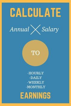 Salary Inflation Calculator To Calculate Raise Needed To Keep Up