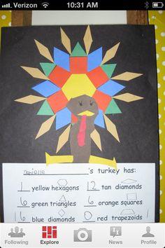 Creative shape turkey