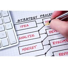 EMEA MCS is one of the best business process management consulting Firm in Dubai, UAE. We provide Business Process Management services to Managements to designs and fixes operations in ways that can be measured, monitored and improved. http://www.emea-mcs.com/services/consultancy/business-process-consulting