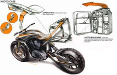 Harley Davidson's Conceptual Design for 2020 - Grids And Layers
