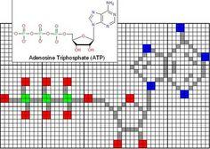 ChemKnits: Adenosine Triphosphate Knitting Chart