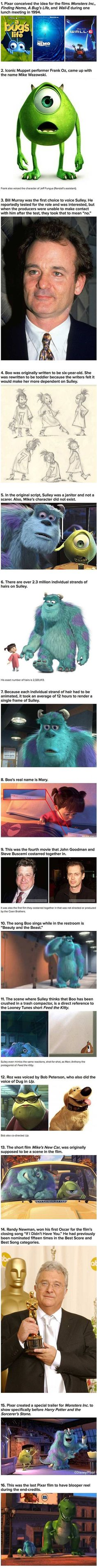 16 things you might not know about Monsters Inc - Humor Madness