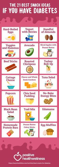 The 21 Best Snack Ideas If You Have Diabetes – Positive Health Wellness Infographic #DiabeticHealth #diabeticlifestyle VISIT the WEBSITE to learn how to cure Diabetic ED with Tongkat Ali and Moringa Oleifera Concentrate. diabetes | diabetes recipes | diabetes diet | diabetes type 1 | diabetes nursing | Mona's Diabetes Help Line | Diabetes | Diabetes Strong | Diabetes | Diabetes Diet/Low Carb Recipes | Diabetes Cure |