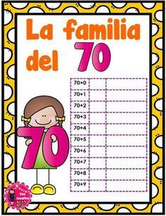 Decimos que dos o más números, con el mismo número de dígitos, son miembros de la misma familia, cuando dos de dichos números tienen al menos un dígito común. Por … Decimal, Math For Kids, Worksheets, Journal, School, Inspired, Tens And Units, Sight Word Activities, First Year