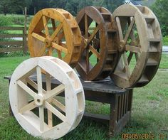Basic Water Wheels