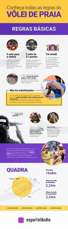 2253a870d Quais são as regras do vôlei de praia. Principais regras do vôlei de praia.