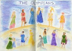Waldorf ~ 5th grade ~ Ancient Greece ~ The Olympians ~ main lesson book