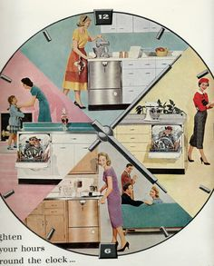 1957 KitchenAid Ad - Vintage Kitchen Aid Appliances - Stand Mixer Dishwasher Coffee - Illustration Art - Kitchen Advertisement Print Decor