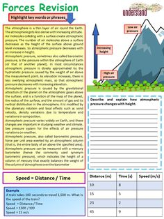 This resource is a GCSE Physics, forces revision workbook that will help enable students to revise this topic and has been written to cover all of the key . Science Notes, Easy Science Experiments, Science Notebooks, Science Fair, Middle School Science, Elementary Science, Science Classroom, Science Education, Teaching Science