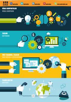 Yaptıklarımız yapacaklarımızın teminatı mıdır? master degree!  #viralmarketing #digitalagency  www.asdcreative.com