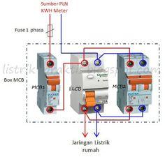 23 best instalasi images on pinterest electrical work tools and ilustrasi modifikasi instalasi elcb 1 phase asfbconference2016 Images