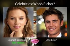Scarlett Johansson or Zac Efron? Angelina Jolie or Brad Pitt? Britney Spears or Justin Timberlake? Selena Gomez or Justin Bieber? Robert Pattinson or Kristen Stewart? Beyonce or Rihanna?  Play this exciting game and guess who of the stars is wealthier, more famous and fabulous!