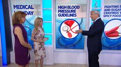 NBC News medical correspondent Dr. John Torres joins Kathie Lee Gifford and Hoda Kotb to share what people need to know about the American Heart Association's updated blood pressure guidelines.