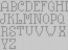 Three simple and slanted alphabets recharted and adapted from a vintage Italian book. Free to use from needlepoint expert Janet M Perry