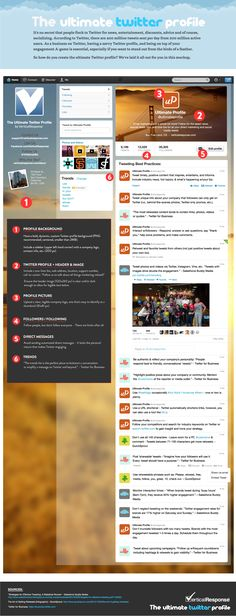 How To Build The Ultimate Twitter Profile