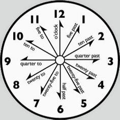 6 oclock quelle heurs est il pinterest math image result for learn to tell the time fandeluxe Images