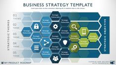 Browse our impressive selection of unique roadmap, timeline and strategy templates. With great offers for all customers, we'll help you surprise and delight your audience with one of our eye-catching templates for PowerPoint! Change Management, Business Management, Business Planning, Project Management, Business Tips, Strategic Planning Template, Strategic Roadmap, Jet Woodworking Tools, Corporate Strategy