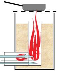Rocket stove - survival wiki
