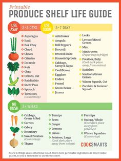 Download Cook Smarts' Produce Shelf Life and Care Guide for free
