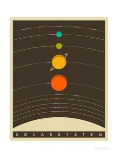 Sonnensystem Poster von Jazzberry Blue bei AllPosters.de