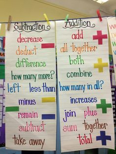addition and subtraction anchor chart, more math anchor charts here… Math Classroom, Kindergarten Math, Teaching Math, Kindergarten Addition, Teaching 5th Grade, Teaching Aids, Math Charts, Math Anchor Charts, Addition Anchor Charts
