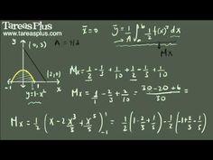 Volumen de un sólido de revolución (teorema de pappus) ejemplo 2
