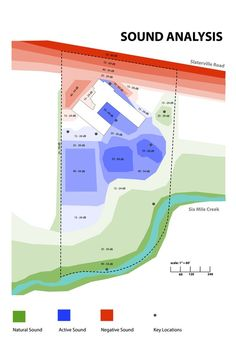 what is sound site analysis - Google Search