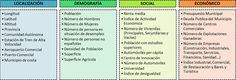 Proyecto +CITIES: mapping smart cities situation - The spanish case. Figura 3…