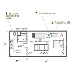 From Attic to Bedroom with Help from the Web  sc 1 st  Pinterest & floor plan idea for attic bedroom bathroom conversion only bedroom 2 ...