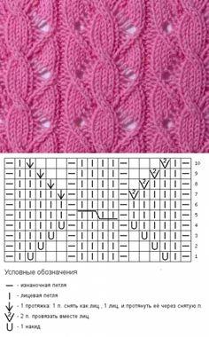 - Tricot Pontos - knitting for babies, Baby Knitting Patterns, Knitting Blogs, Knitting Charts, Lace Knitting, Knitting Socks, Knitting Stitches, Stitch Patterns, Knit Crochet, Knit Baby Dress