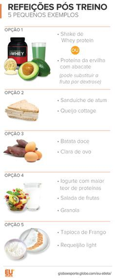 Nutrition For Chicken Breast Healthy Tips, Healthy Eating, Healthy Recipes, Health Diet, Health And Wellness, Fitness Diet, Health Fitness, Low Carp, Menu Dieta