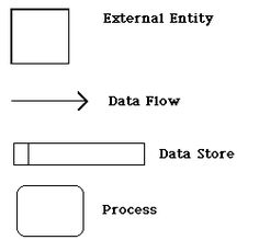 essential uml diagrams