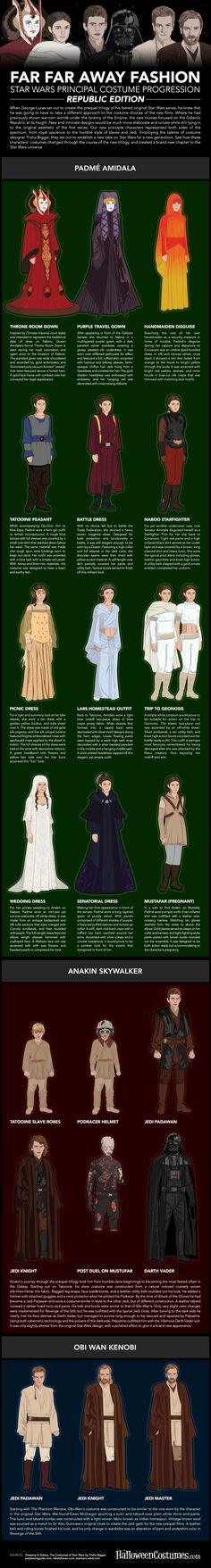 Star Wars Republic Costume Evolution Infographic | I love how Padme's got tons of outfits, Anakin has around six, and Obi-wan's basically stays the same the whole time!