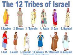 Tribes+of+Jacob+%23Biblefun.JPG 580×436 pixels