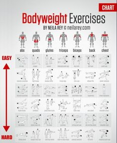 Bodyweight Exercises to Get You in Shape Quick | Mega Memes LOL!... - 2funnys - http://2funnys.com/bodyweight-exercises-to-get-you-in-shape-quick-mega-memes-lol-2funnys/ - *, 2funnys, Bodyweight, Exercises, LOL, Mega, Memes, Pics to make you laugh, Quick, Shape