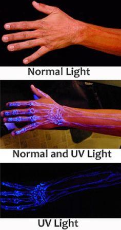 Sciencuriosities: Tatuajes de tinta ultravioleta