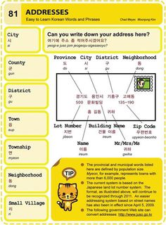 81. Addresses. An Illustrated Guide to Korean by Chad Meyer and Moon-Jung Kim.