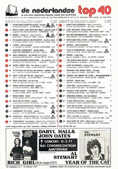 1977 Radio Advertising, 80s Songs, History Timeline, Music Charts, Oldies But Goodies, Old Tv Shows, Family History, Rock N Roll, Top 40