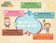 The current #heatwave means kids will be hitting the waters this week! #TheFunKids.com offers basic swimming precautions for kids!