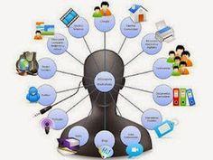 UNA ODISEA EN EL CIBERESPACIO: FUENTES DE INFLUENCIA DE LA TECNOLOGÍA EDUCATIVA