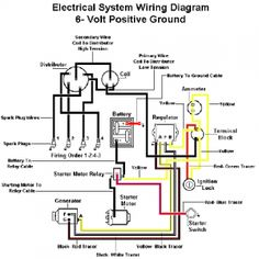 a763e3c8543a8183d33053b182c67d07 ford tractors car parts 1988 ford f 150 eec wiring diagrams yahoo image search results ford 600 tractor wiring diagram at readyjetset.co