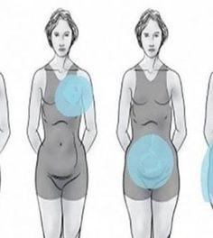 Cum scapi de burta si cum dai jos kilogramele in plus la menopauza - High Cortisol, Severe Headache, Polycystic Ovary Syndrome, Night Sweats, Thyroid Problems, Hormone Imbalance, Menstrual Cycle, Lose 20 Pounds, Menopause