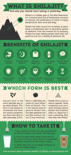 Natural Shilajit_infographic
