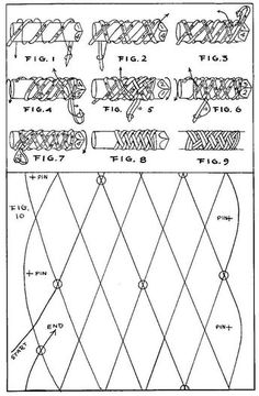 Decorative Rope Braids (decorative line & rope work