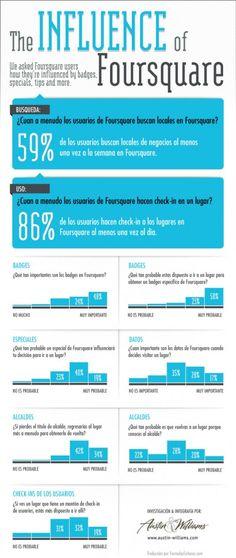 #Infografia sobre la influencia de #FourSquare http://formulasparaganardinero.com/infografia-con-datos-de-la-influencia-de-foursquare/