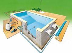Aquaponics System For You Mini Swimming Pool, Building A Swimming Pool, Swimming Pool Construction, Swiming Pool, Mini Pool, Natural Swimming Pools, Swimming Pools Backyard, Swimming Pool Designs, Small Backyard Pools