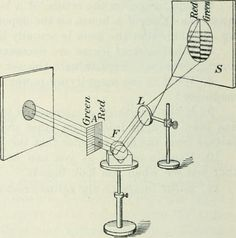 "https://flic.kr/p/oweNK2 | Image from page 461 of ""Practical physics"" (1922) 