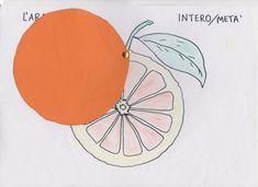 Food Crafts, Marceline, Activities For Kids, 1, Coding, Education, Blog, Bullet Journal, Winter