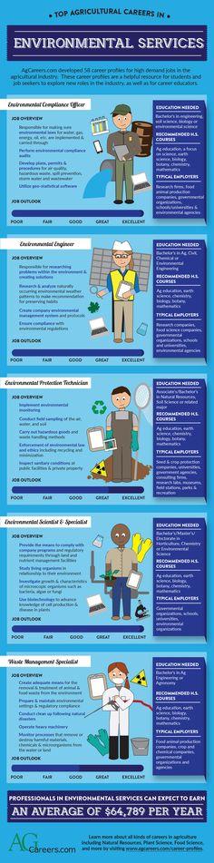Profiles - Marketing, Tech, & Creative Staffing Agency