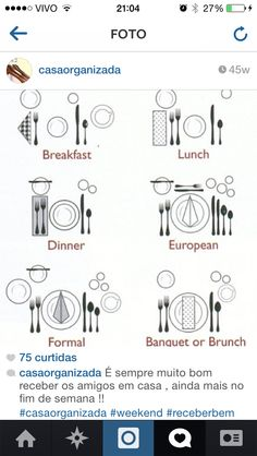 Fine Dining Etiquette - Which Knife and Fork to Use | Dining ...